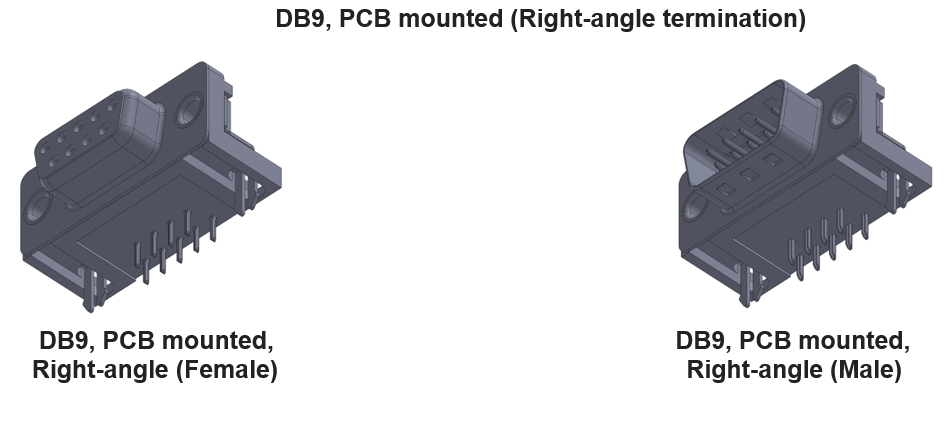 DB9 CONNECTOR RIGHT-ANGLE TERMINATION
