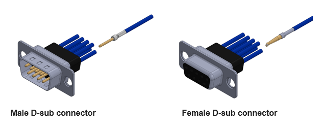 Male and Female Cable-Wire D-Sub Connector