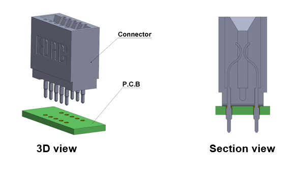 Press-fit edge connector